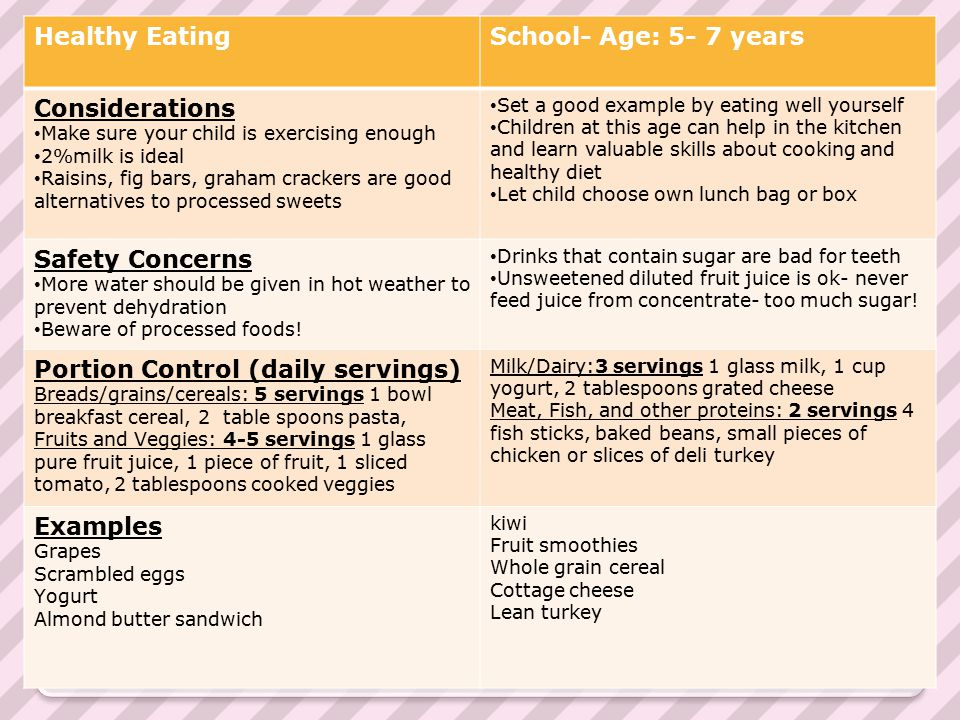 Healthy EatingSchool- Age: 5- 7 years Considerations Make sure your child is exercising enough 2%milk is ideal Raisins, fig bars, graham crackers are good alternatives to processed sweets Set a good example by eating well yourself Children at this age can help in the kitchen and learn valuable skills about cooking and healthy diet Let child choose own lunch bag or box Safety Concerns More water should be given in hot weather to prevent dehydration Beware of processed foods.