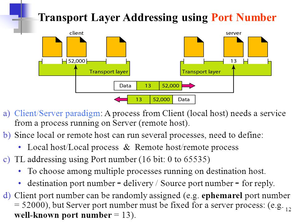 12 Transport Layer Addressing using Port Number a)Client/Server paradigm: A process from Client (local host) needs a service from a process running on Server (remote host).