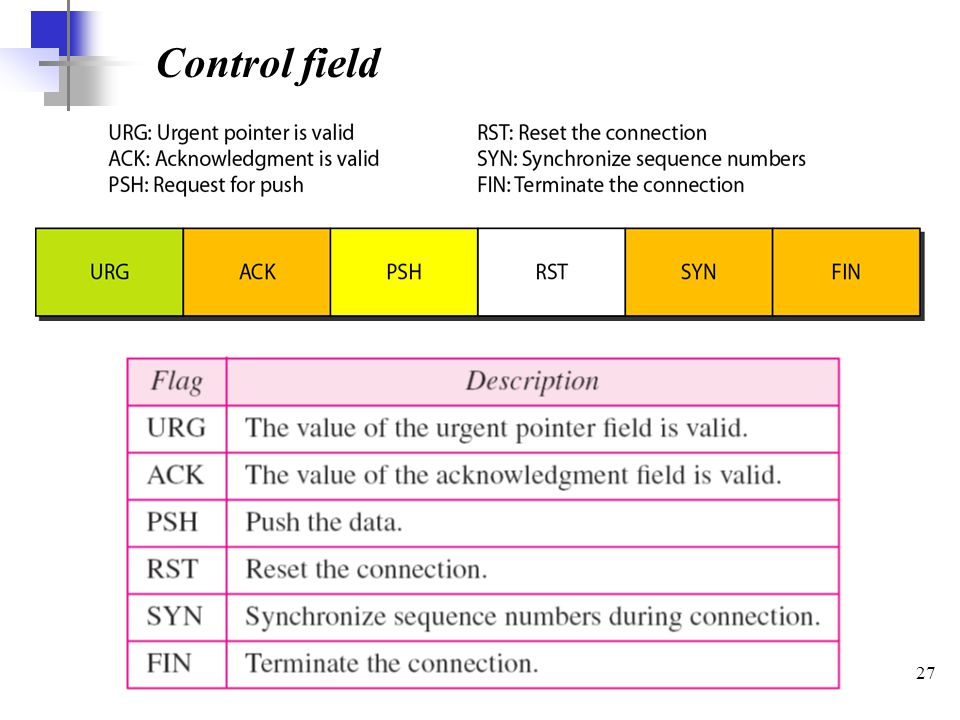 27 Control field Description of flags in the control field