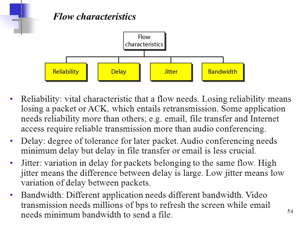 54 Flow characteristics Reliability: vital characteristic that a flow needs.