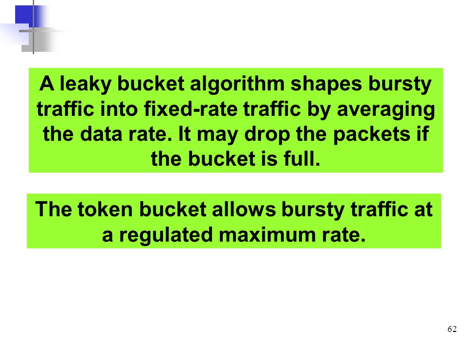 62 A leaky bucket algorithm shapes bursty traffic into fixed-rate traffic by averaging the data rate.