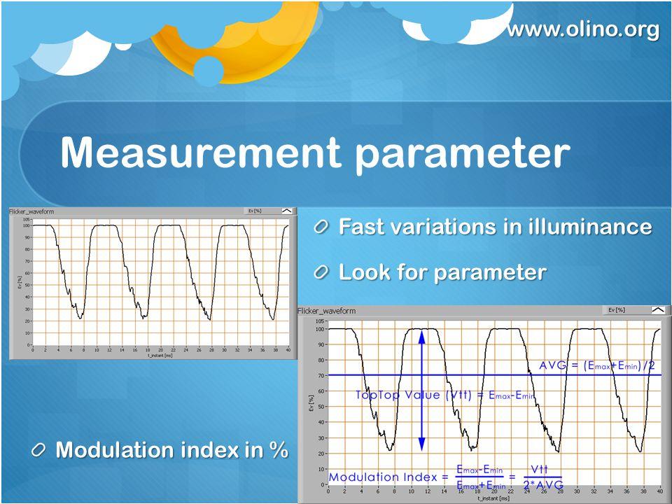 www.olino.org Measurement results 22% 9% 22% 37% TL + VSA