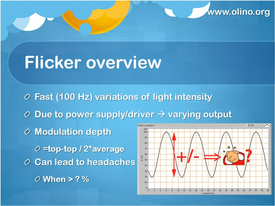 www.olino.org Flicker overview Fast (100 Hz) variations of light intensity Due to power supply/driver  varying output Modulation depth =top-top / 2*average Can lead to headaches When > .