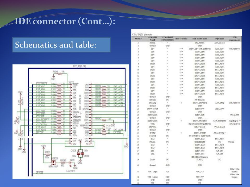 IDE connector (Cont…): Schematics and table:
