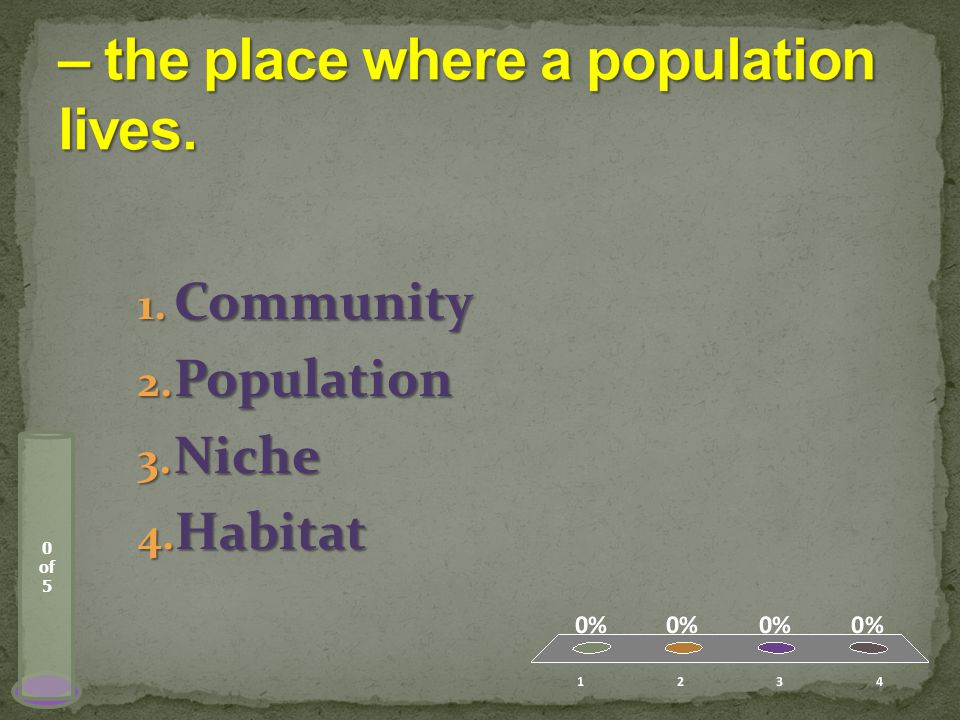 0 of 5 1. Community 2. Population 3. Niche 4. Habitat