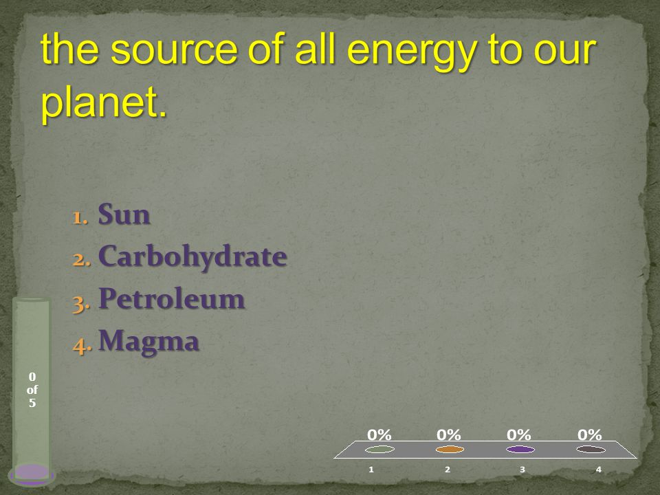 0 of 5 1. Sun 2. Carbohydrate 3. Petroleum 4. Magma