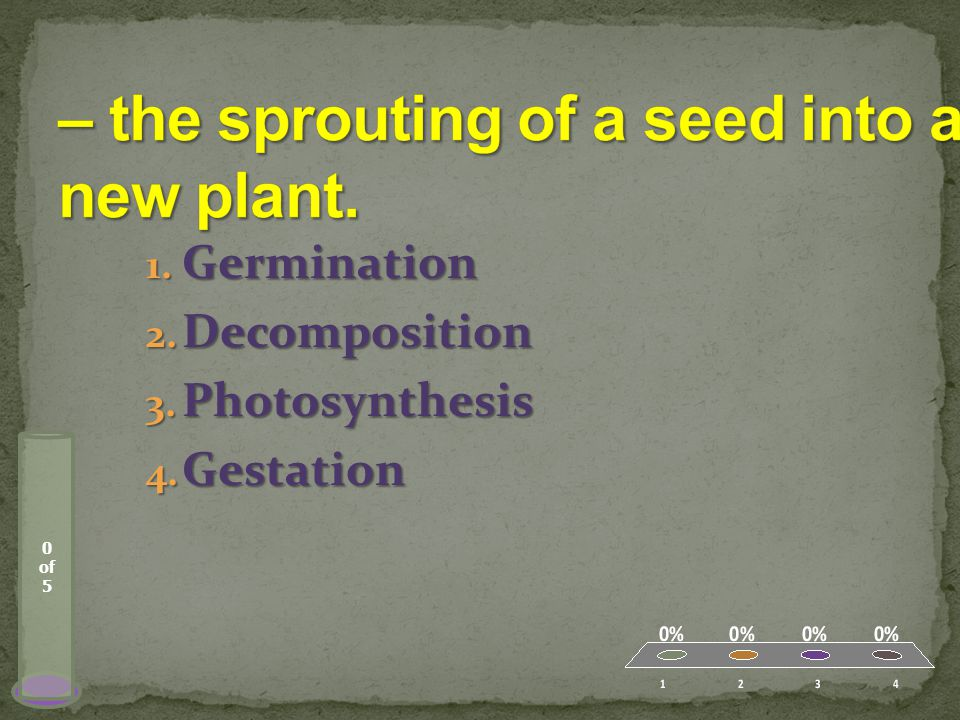 0 of 5 1. Germination 2. Decomposition 3. Photosynthesis 4. Gestation