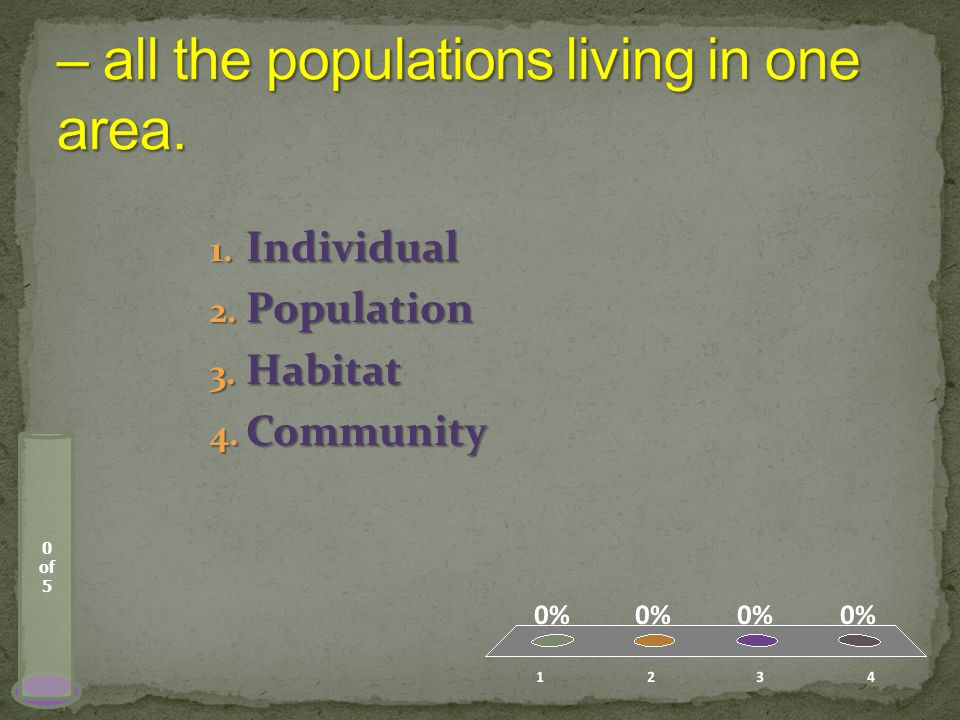 0 of 5 1. Individual 2. Population 3. Habitat 4. Community