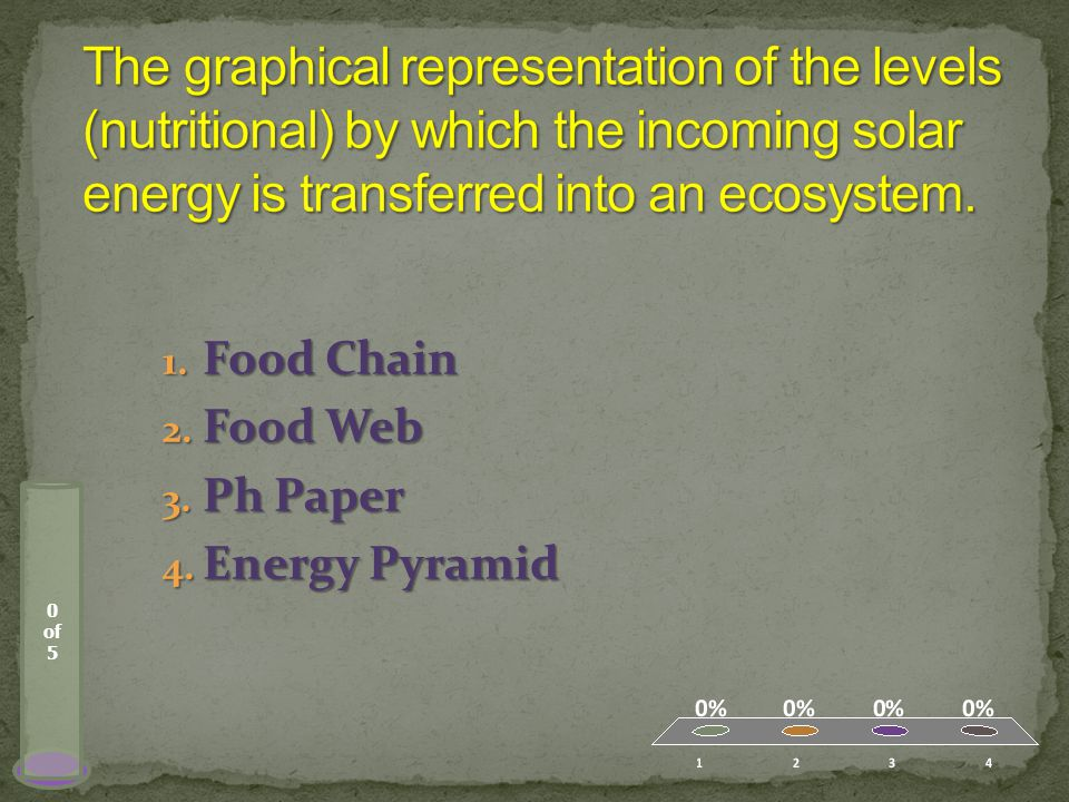 0 of 5 1. Food Chain 2. Food Web 3. Ph Paper 4. Energy Pyramid