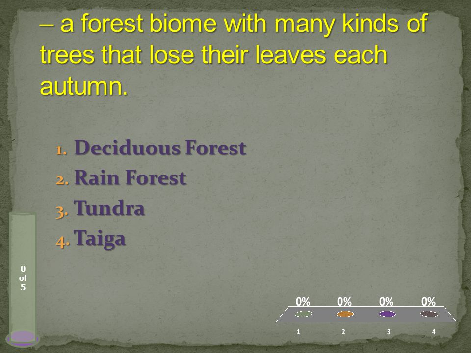 0 of 5 1. Deciduous Forest 2. Rain Forest 3. Tundra 4. Taiga