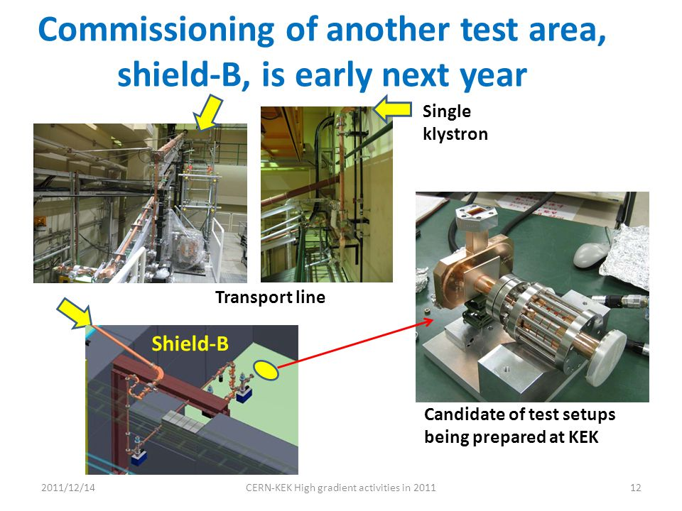 Commissioning of another test area, shield-B, is early next year 2011/12/14CERN-KEK High gradient activities in 201112 Candidate of test setups being