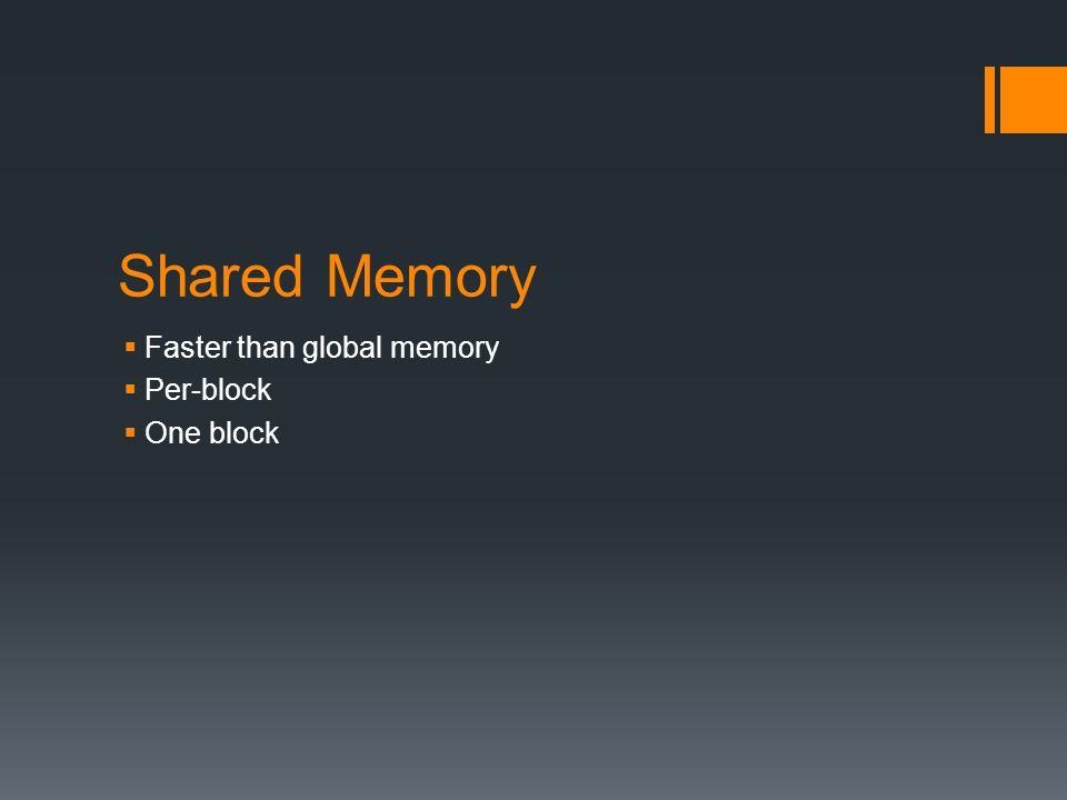 Shared Memory  Faster than global memory  Per-block  One block