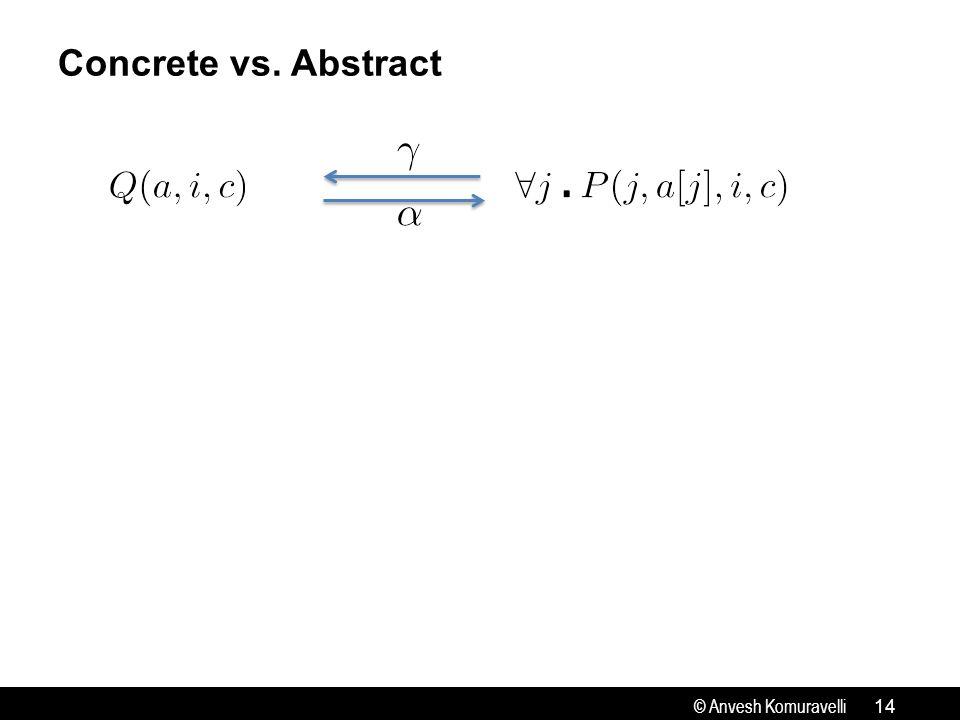 © Anvesh Komuravelli Concrete vs. Abstract 14