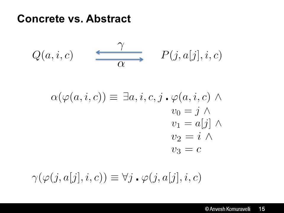 © Anvesh Komuravelli Concrete vs. Abstract 15