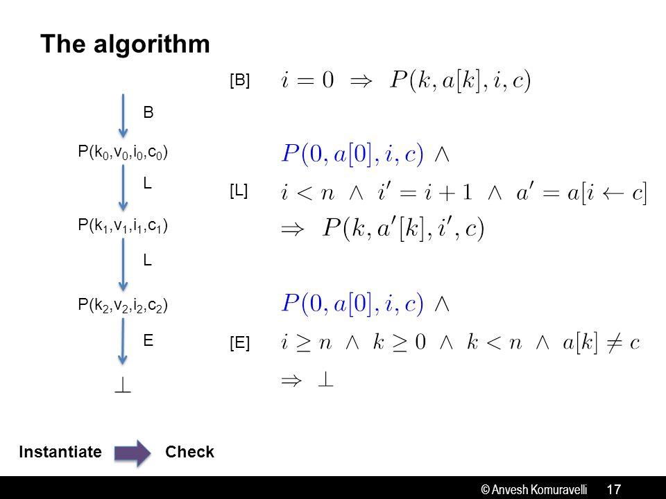 © Anvesh Komuravelli The algorithm 17 InstantiateCheck [B] [L] [E] P(k 0,v 0,i 0,c 0 ) P(k 1,v 1,i 1,c 1 ) P(k 2,v 2,i 2,c 2 ) B L L E