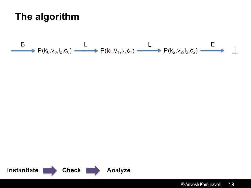 © Anvesh Komuravelli The algorithm 18 InstantiateCheck P(k 0,v 0,i 0,c 0 ) P(k 1,v 1,i 1,c 1 ) P(k 2,v 2,i 2,c 2 ) BL L E Analyze