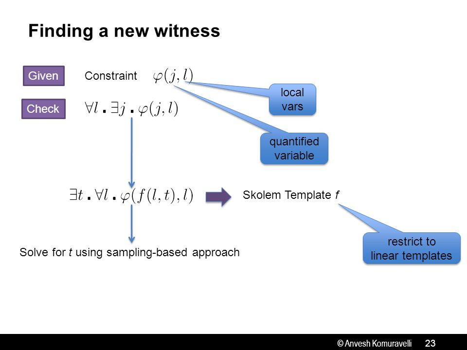 © Anvesh Komuravelli Finding a new witness 23 Given Constraint Check local vars quantified variable Skolem Template f Solve for t using sampling-based approach restrict to linear templates restrict to linear templates