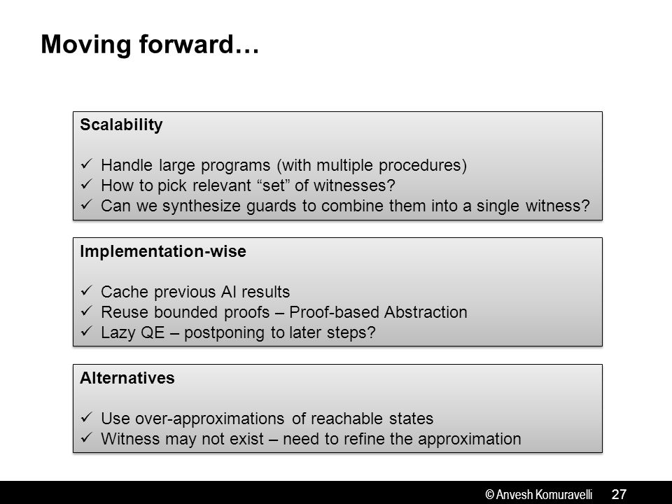© Anvesh Komuravelli Moving forward… 27 Scalability Handle large programs (with multiple procedures) How to pick relevant set of witnesses.