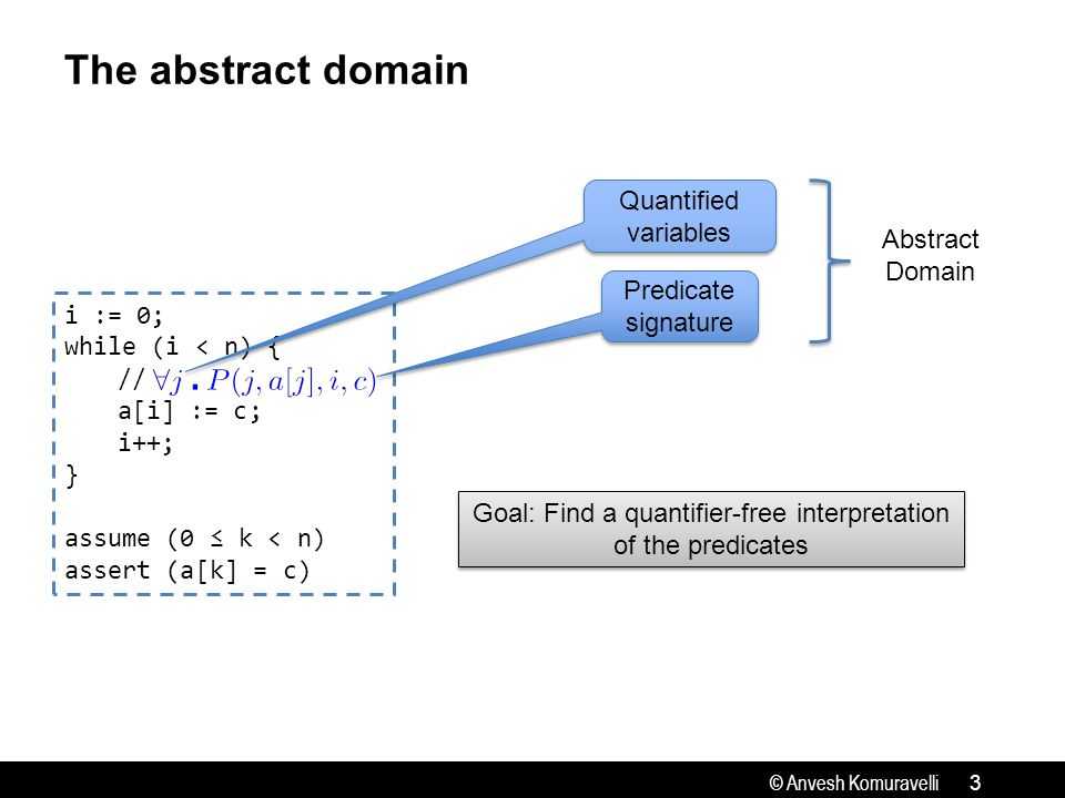 © Anvesh Komuravelli The abstract domain 3 i := 0; while (i < n) { // a[i] := c; i++; } assume (0 ≤ k < n) assert (a[k] = c) Quantified variables Predicate signature Abstract Domain Goal: Find a quantifier-free interpretation of the predicates Goal: Find a quantifier-free interpretation of the predicates