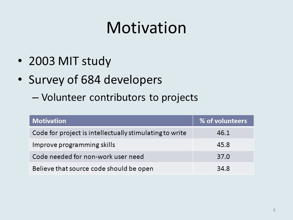 Motivation 2003 MIT study Survey of 684 developers – Volunteer contributors to projects 6 Motivation% of volunteers Code for project is intellectually stimulating to write46.1 Improve programming skills45.8 Code needed for non-work user need37.0 Believe that source code should be open34.8