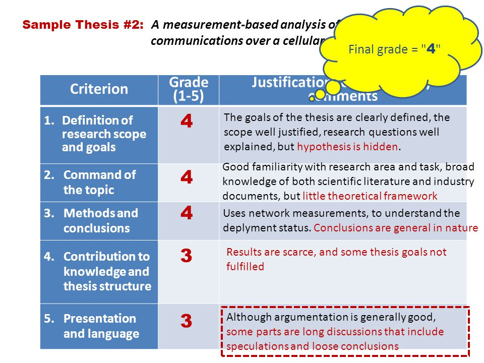 Criterion Grade (1-5) Justification for the grade / comments 1.Definition of research scope and goals 2.Command of the topic 3.Methods and conclusions 4.Contribution to knowledge and thesis structure 5.Presentation and language 4 The goals of the thesis are clearly defined, the scope well justified, research questions well explained, but hypothesis is hidden.