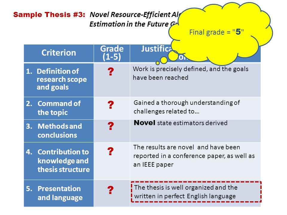 Criterion Grade (1-5) Justification for the grade / comments 1.Definition of research scope and goals 2.Command of the topic 3.Methods and conclusions 4.Contribution to knowledge and thesis structure 5.Presentation and language .