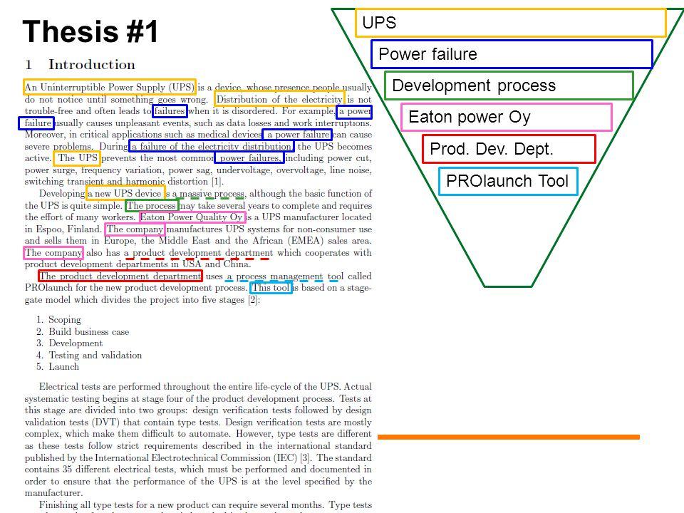 UPS Power failure Development process Eaton power Oy Prod. Dev. Dept. PROlaunch Tool Thesis #1