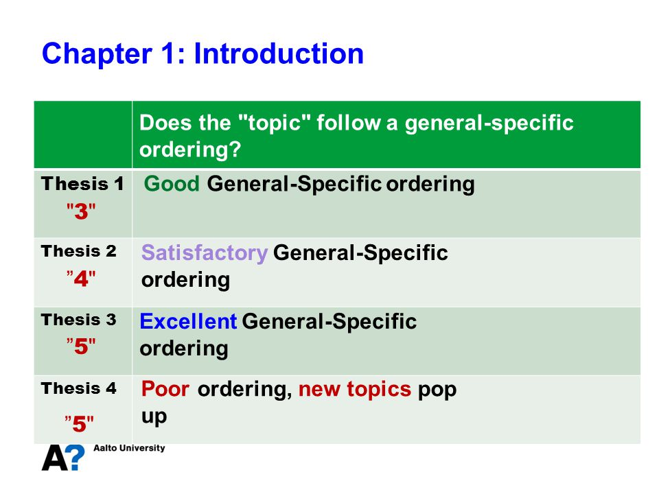 Does the topic follow a general-specific ordering.