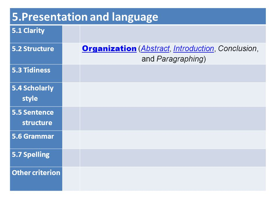5.Presentation and language 5.1 Clarity 5.2 Structure Organization Organization (Abstract, Introduction, Conclusion, and Paragraphing)AbstractIntroduction 5.3 Tidiness 5.4 Scholarly style 5.5 Sentence structure 5.6 Grammar 5.7 Spelling Other criterion