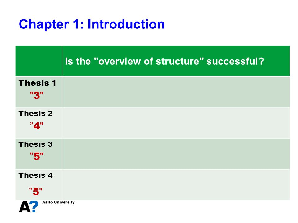 Chapter 1: Introduction Is the overview of structure successful.