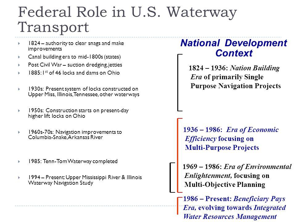 Federal Role in U.S.