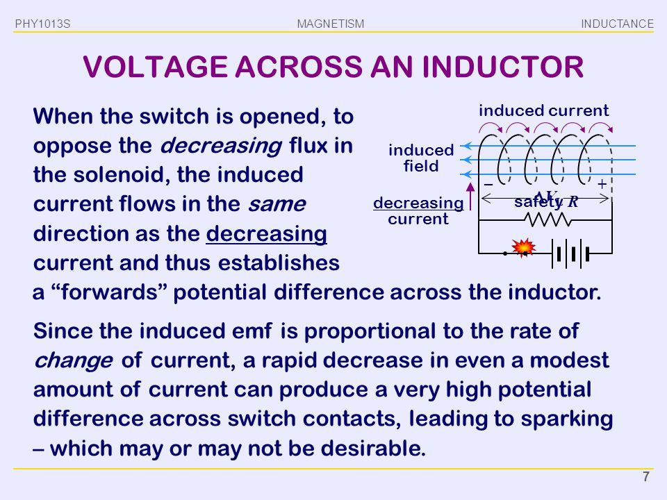 MAGNETISM INDUCTANCEPHY1013S 7 safety R VOLTAGE ACROSS AN INDUCTOR When the switch is opened, to oppose the decreasing flux in the solenoid, the induc