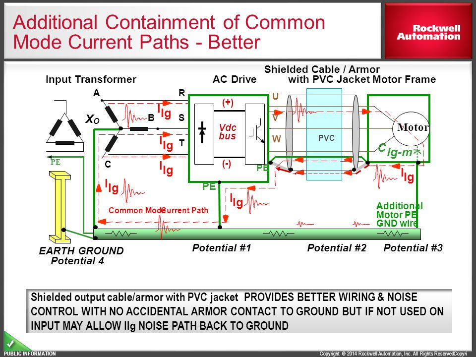 Copyright © 2014 Rockwell Automation, Inc. All Rights Reserved. PUBLIC INFORMATION Copyri ght © 2008 Rockw ell Autom ation, Inc. All rights reserv ed.