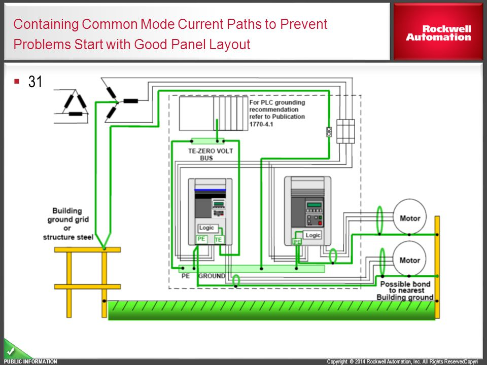 Copyright © 2014 Rockwell Automation, Inc. All Rights Reserved.