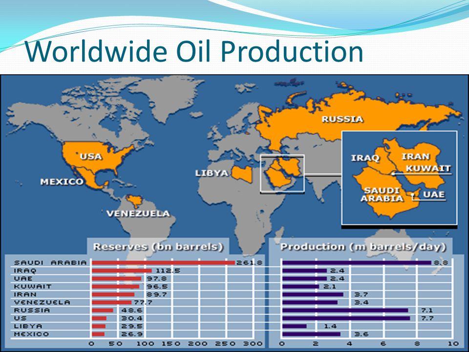 Worldwide Oil Production