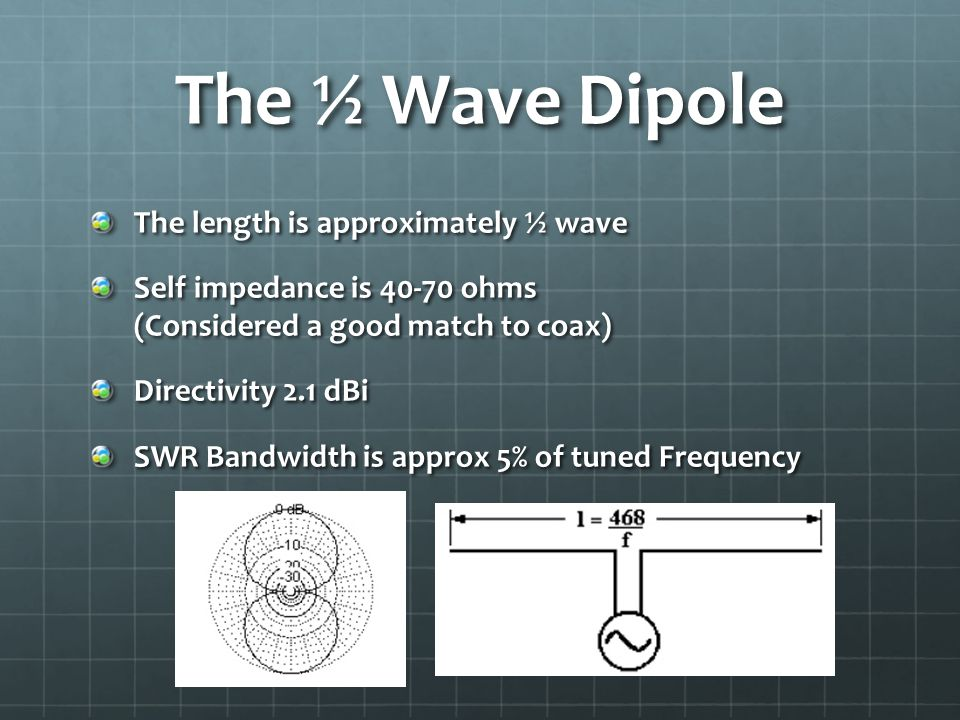 ½ Wave Dipole Typical OAL Length per Band