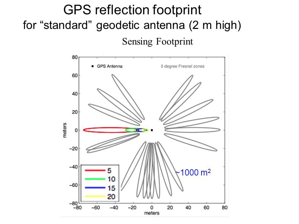 "Sensing Footprint ~1000 m 2 GPS reflection footprint for ""standard"" geodetic antenna (2 m high)"