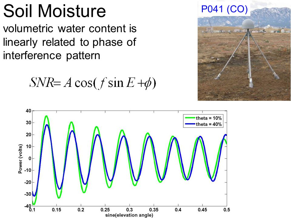 Soil Moisture volumetric water content is linearly related to phase of interference pattern P041 (CO) Need good example here