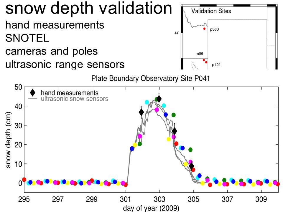 snow depth validation hand measurements SNOTEL cameras and poles ultrasonic range sensors laser