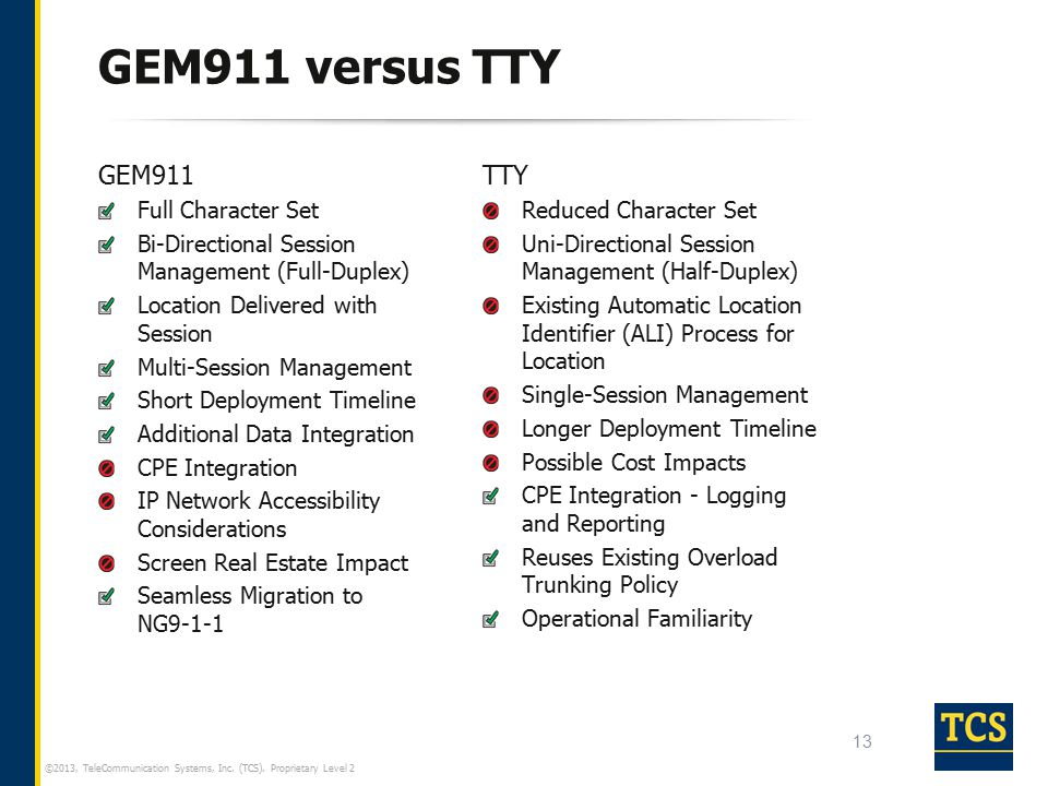 ©2013, TeleCommunication Systems, Inc. (TCS). Proprietary Level 2 GEM911 versus TTY GEM911 Full Character Set Bi-Directional Session Management (Full-