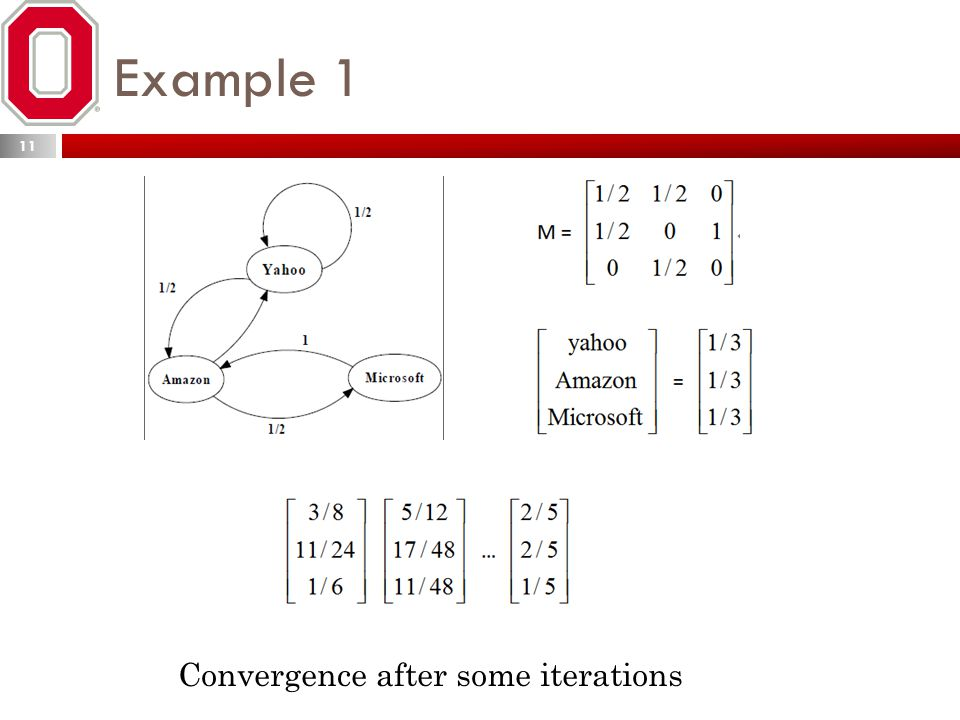 Example 1 11 Convergence after some iterations