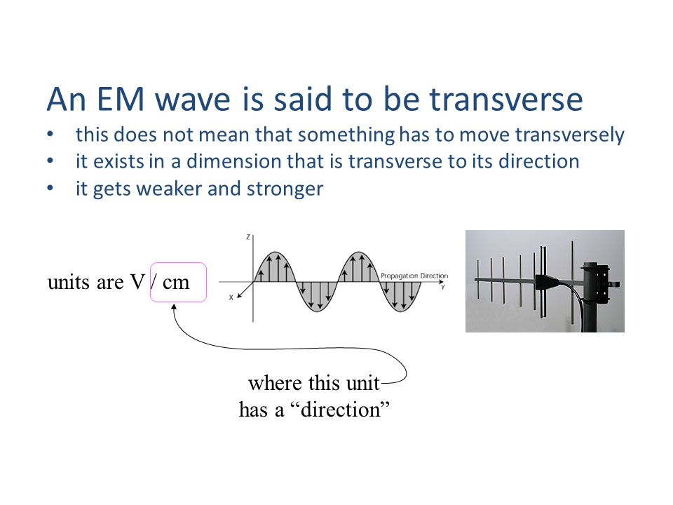 An EM wave is said to be transverse this does not mean that something has to move transversely it exists in a dimension that is transverse to its direction it gets weaker and stronger units are V / cm where this unit has a direction