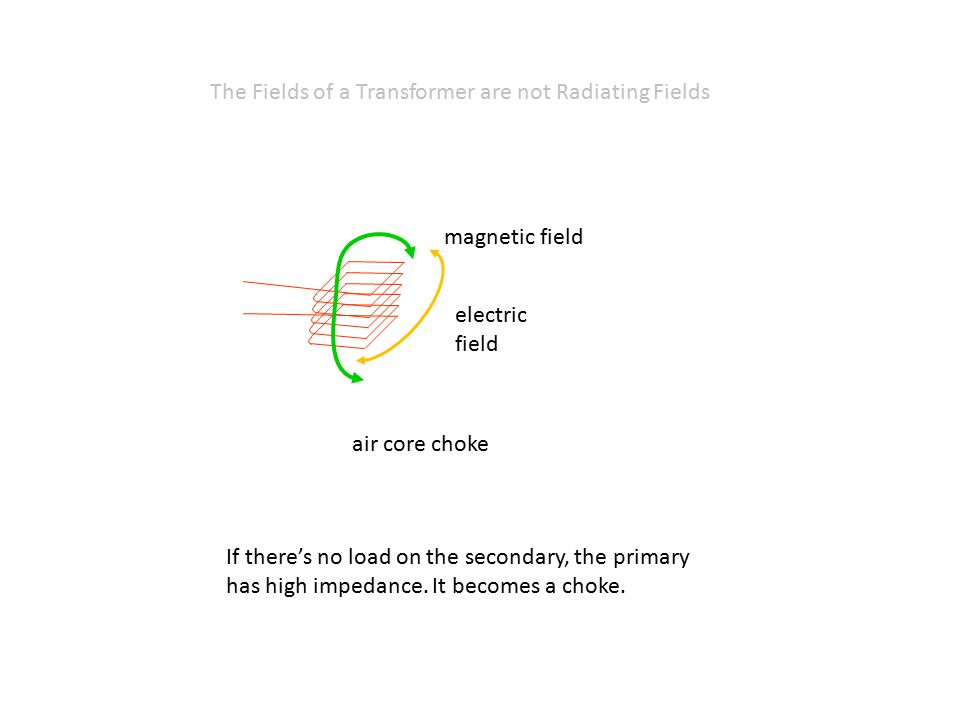 The Fields of a Transformer are not Radiating Fields electric field magnetic field If there's no load on the secondary, the primary has high impedance.