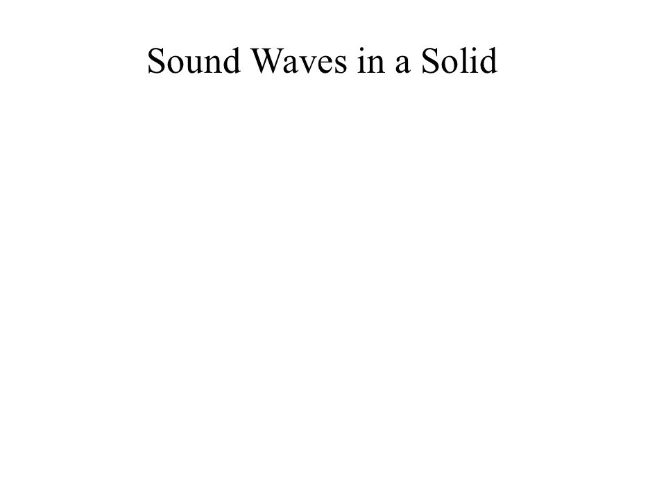 Sound Waves in a Solid