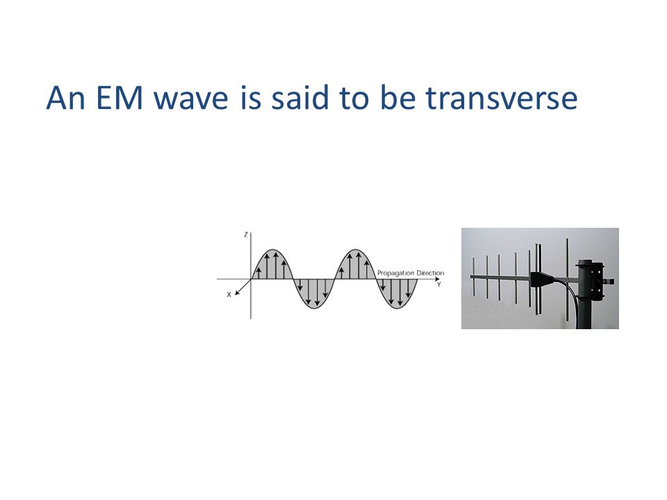An EM wave is said to be transverse