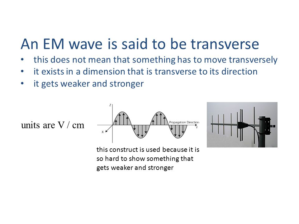 An EM wave is said to be transverse this does not mean that something has to move transversely it exists in a dimension that is transverse to its direction it gets weaker and stronger this construct is used because it is so hard to show something that gets weaker and stronger units are V / cm