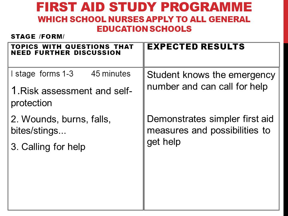 FIRST AID STUDY PROGRAMME WHICH SCHOOL NURSES APPLY TO ALL GENERAL EDUCATION SCHOOLS STAGE /FORM/ TOPICS WITH QUESTIONS THAT NEED FURTHER DISCUSSION I
