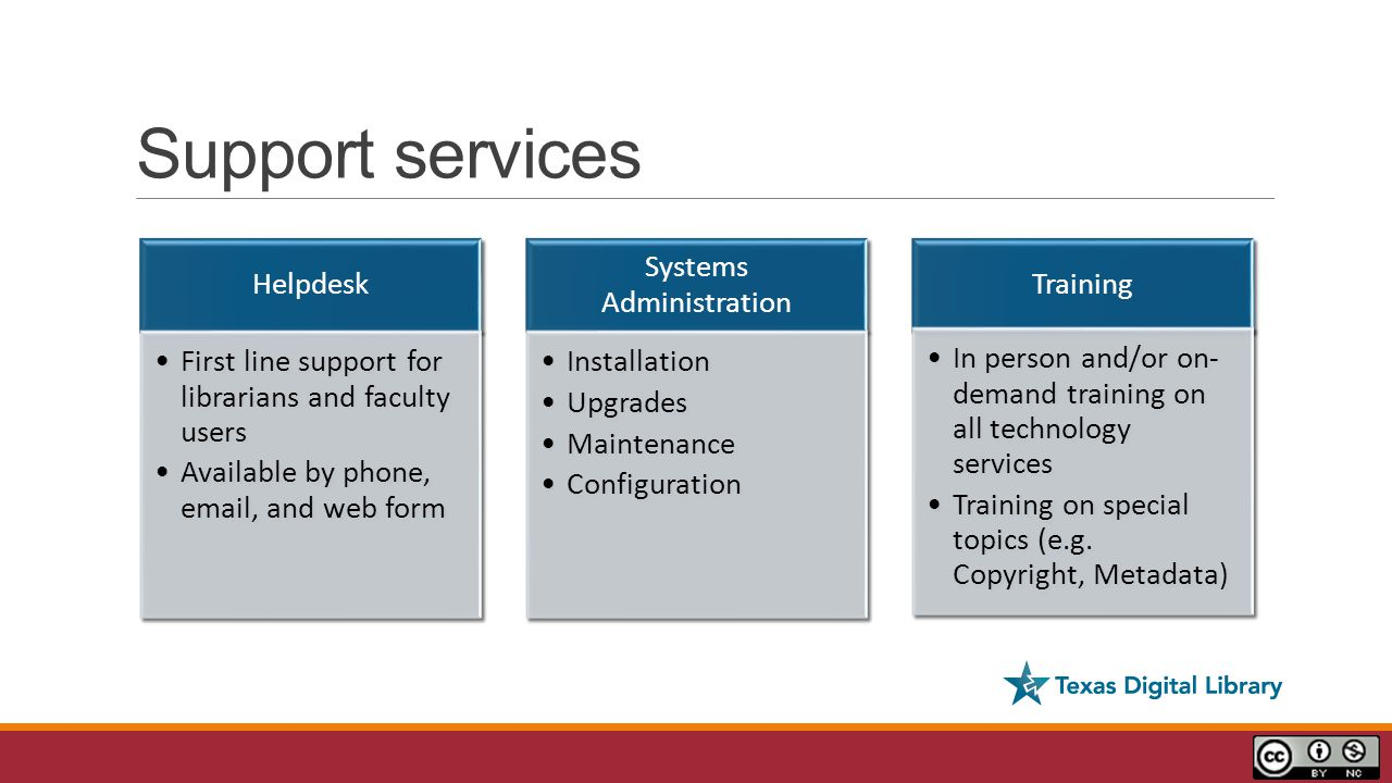 Support services Helpdesk First line support for librarians and faculty users Available by phone, email, and web form Systems Administration Installation Upgrades Maintenance Configuration Training In person and/or on- demand training on all technology services Training on special topics (e.g.