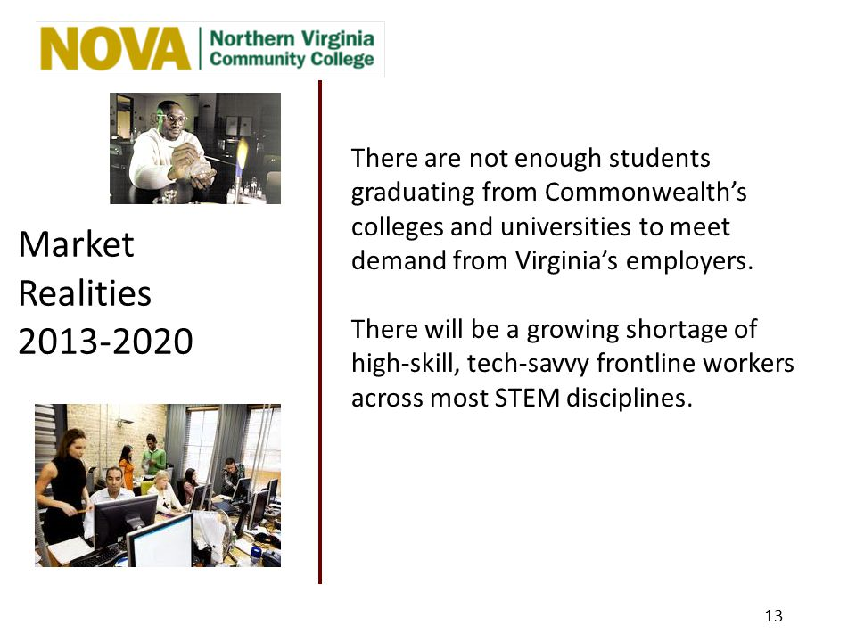 Market Realities 2013-2020 There are not enough students graduating from Commonwealth's colleges and universities to meet demand from Virginia's employers.