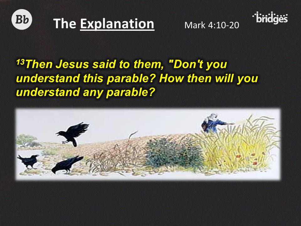The Explanation Mark 4:10-20